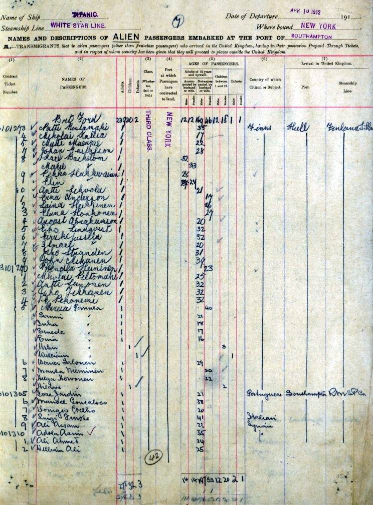 passenger list titanic The departure of the titanic on april 10, 1912, on her maiden voyage made   her first-class passenger list, however, which included john jacob astor, one of.