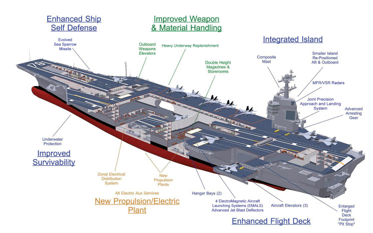 maritimequest uss gerald r ford cvn 78 page 2. Cars Review. Best American Auto & Cars Review